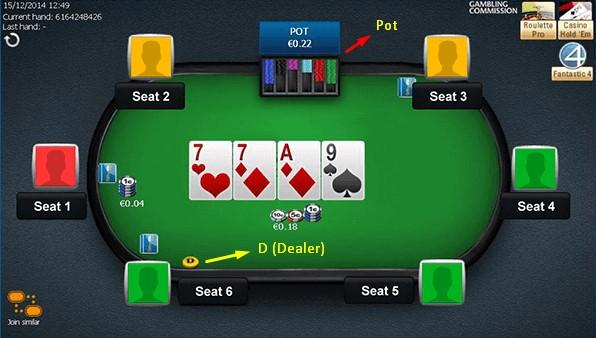 cach choi poker online